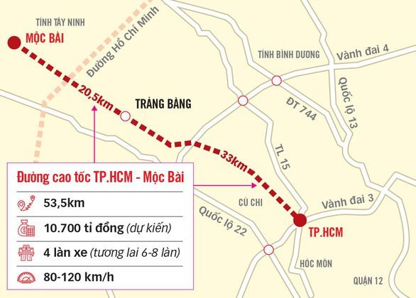 Gần 1.000 tỷ đồng bồi thường, GPMB cao tốc TPHCM-Mộc Bài đoạn qua Tây Ninh