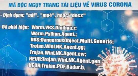 Công an cảnh báo người dân về mã độc ngụy trang dưới tập tin liên quan Covid-19