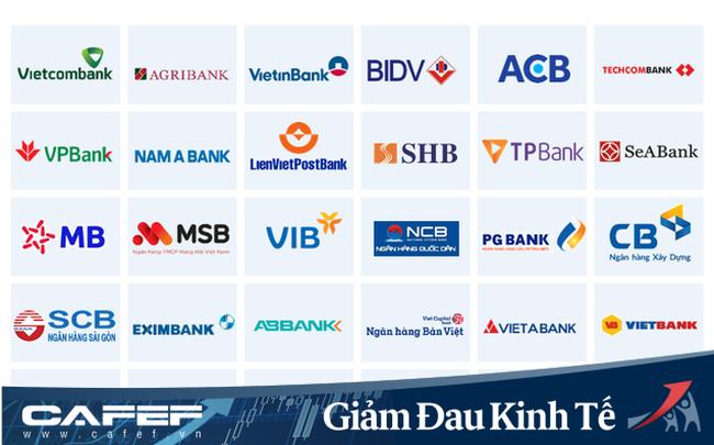 20 ngân hàng giảm mạnh lãi suất cho vay từ ngày 1/4 là những ngân hàng nào?